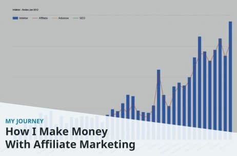 making-money-with-affiliate-marketing